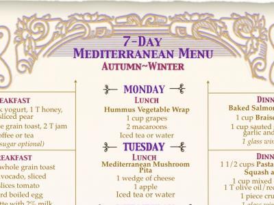 7 Day Autumn Menu, Mediterranean Diet