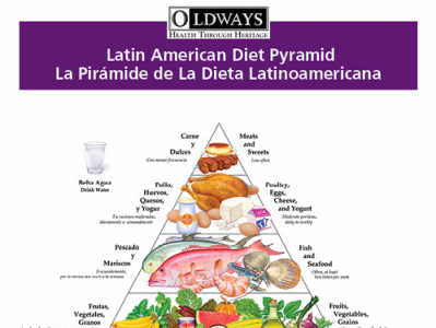 Oldways Latin American Diet Pyramid