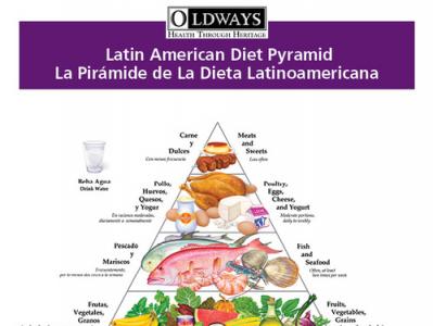 Oldways Latin American Diet Pyramid