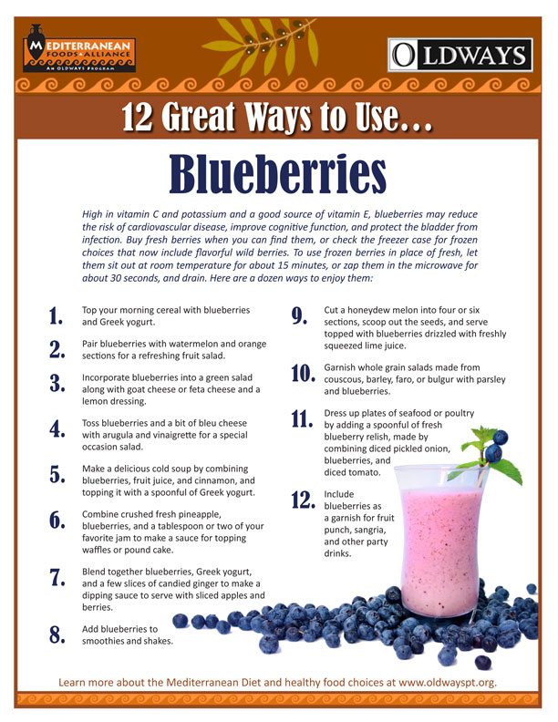 12ways Blueberries.jpg