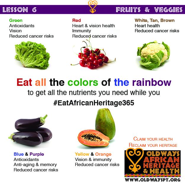 ATOAH_Lesson6_FruitVeg.jpg