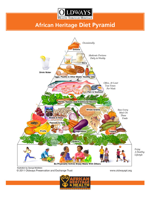 African Pyramid Flyer.jpg