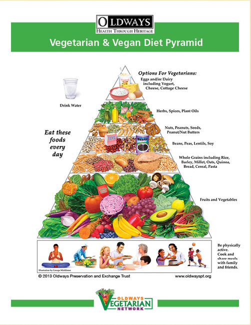 Oldways Vegetarian & Vegan Diet Pyramid